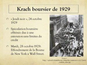Krach 1929