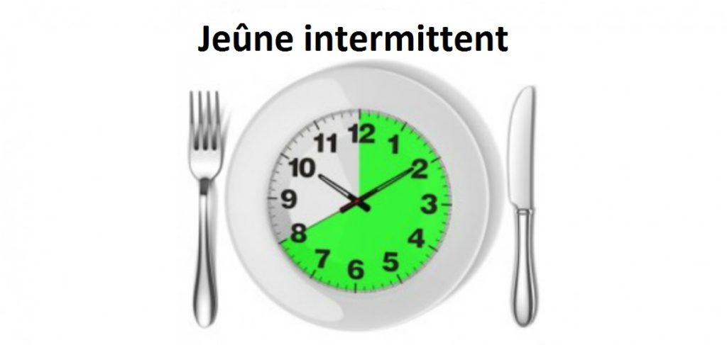 Image result for JEÛNE INTERMITTENT images